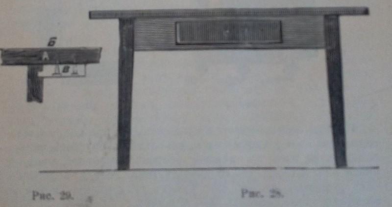 Рис. 28- 29